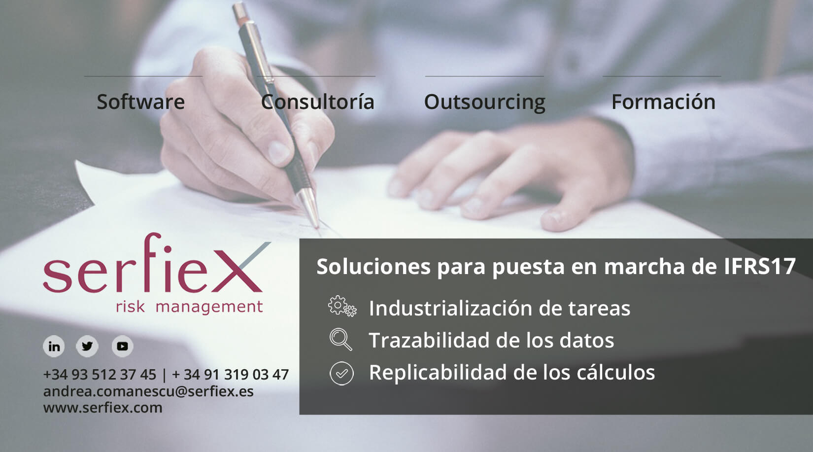 Serfiex risk management