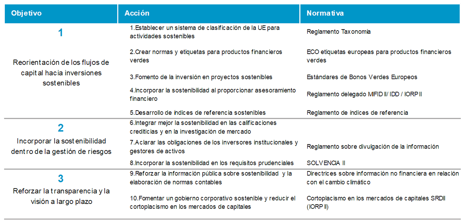Clara Armengol, Banco Sabadell Seguros